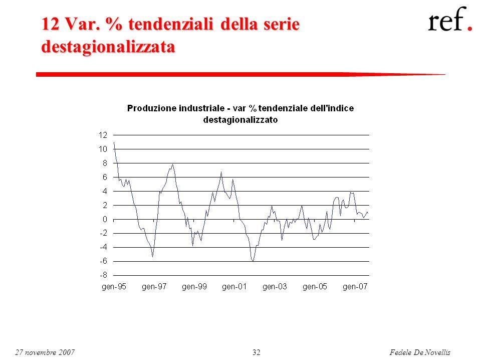 Fedele De Novellis 27 novembre 200732 12 Var. % tendenziali della serie destagionalizzata