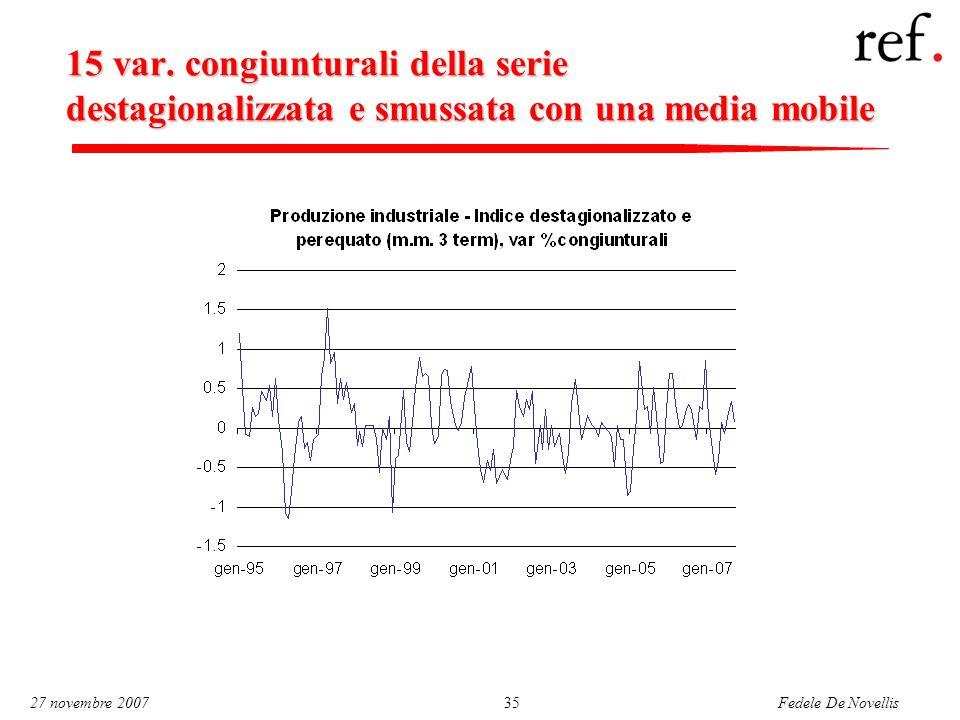 Fedele De Novellis 27 novembre 200735 15 var. congiunturali della serie destagionalizzata e smussata con una media mobile