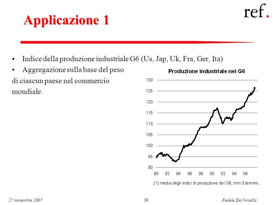 Fedele De Novellis 27 novembre 200738 Applicazione 1 Indice della produzione industriale G6 (Us, Jap, Uk, Fra, Ger, Ita) Aggregazione sulla base del peso di ciascun paese nel commercio mondiale.