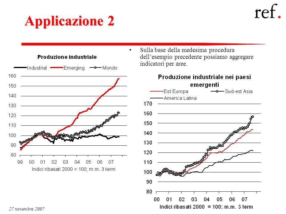 Fedele De Novellis 27 novembre 200740 Applicazione 2 Sulla base della medesima procedura dell'esempio precedente possiamo aggregare indicatori per aree.