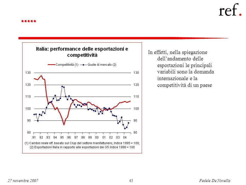 Fedele De Novellis 27 novembre 200745..... In effetti, nella spiegazione dell'andamento delle esportazioni le principali variabili sono la domanda int