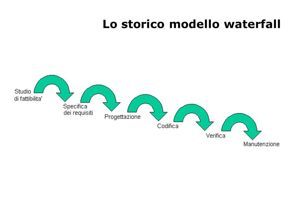 Lo storico modello waterfall