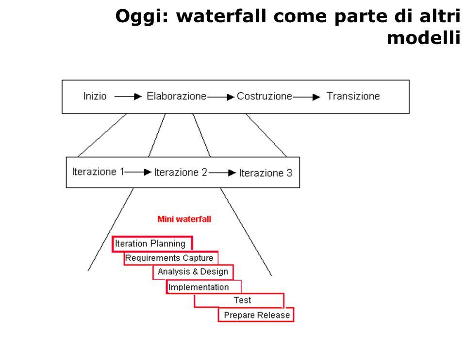 Oggi: waterfall come parte di altri modelli