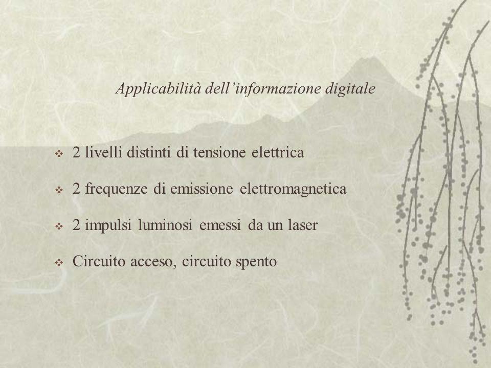 Applicabilità dell'informazione digitale  2 livelli distinti di tensione elettrica  2 frequenze di emissione elettromagnetica  2 impulsi luminosi emessi da un laser  Circuito acceso, circuito spento