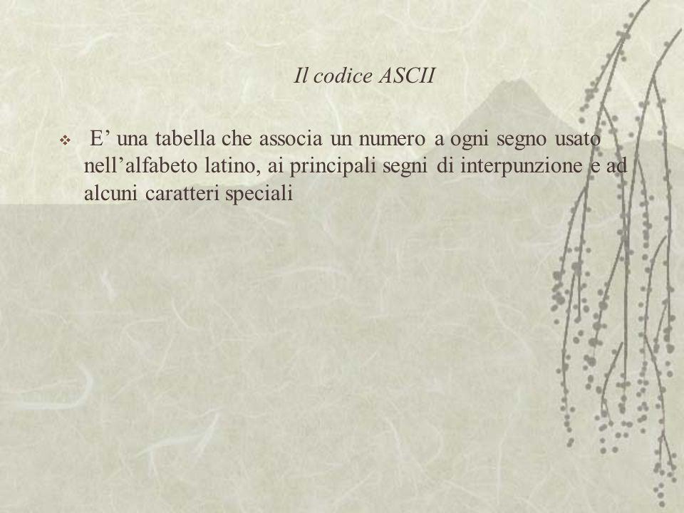 Il codice ASCII  E' una tabella che associa un numero a ogni segno usato nell'alfabeto latino, ai principali segni di interpunzione e ad alcuni caratteri speciali