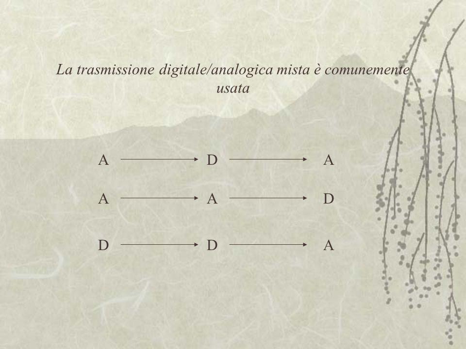 La trasmissione digitale/analogica mista è comunemente usata ADA AA A D DD