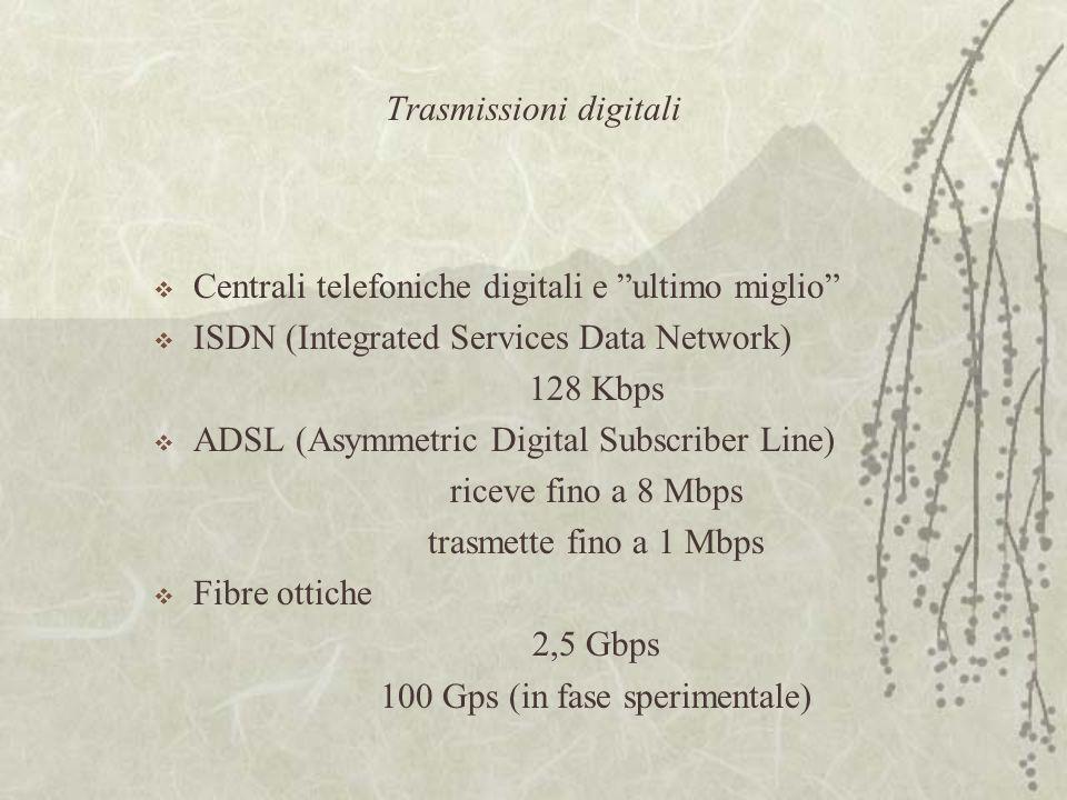 Trasmissioni digitali  Centrali telefoniche digitali e ultimo miglio  ISDN (Integrated Services Data Network) 128 Kbps  ADSL (Asymmetric Digital Subscriber Line) riceve fino a 8 Mbps trasmette fino a 1 Mbps  Fibre ottiche 2,5 Gbps 100 Gps (in fase sperimentale)