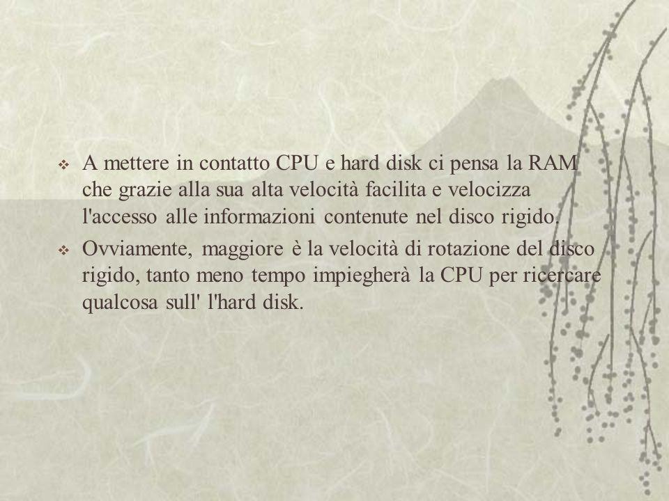  A mettere in contatto CPU e hard disk ci pensa la RAM che grazie alla sua alta velocità facilita e velocizza l accesso alle informazioni contenute nel disco rigido.