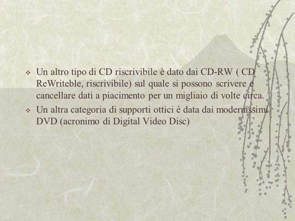  Un altro tipo di CD riscrivibile è dato dai CD-RW ( CD ReWriteble, riscrivibile) sul quale si possono scrivere e cancellare dati a piacimento per un migliaio di volte circa.