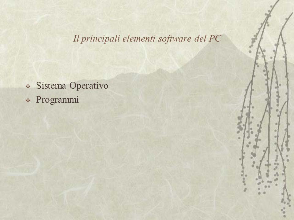 Il principali elementi software del PC  Sistema Operativo  Programmi