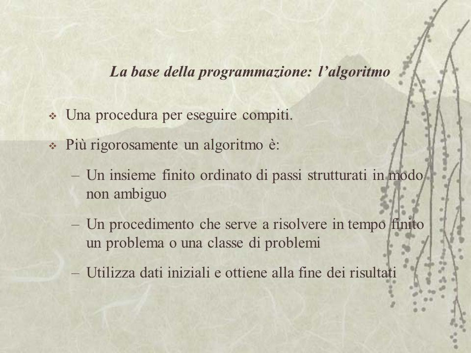 La base della programmazione: l'algoritmo  Una procedura per eseguire compiti.