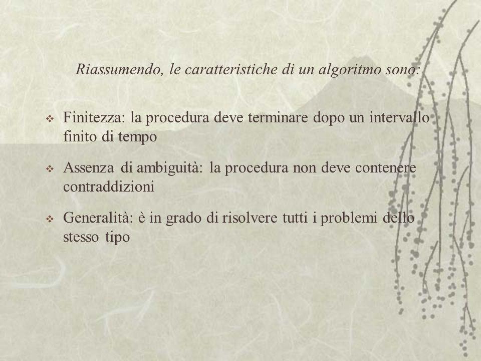 Riassumendo, le caratteristiche di un algoritmo sono:  Finitezza: la procedura deve terminare dopo un intervallo finito di tempo  Assenza di ambiguità: la procedura non deve contenere contraddizioni  Generalità: è in grado di risolvere tutti i problemi dello stesso tipo