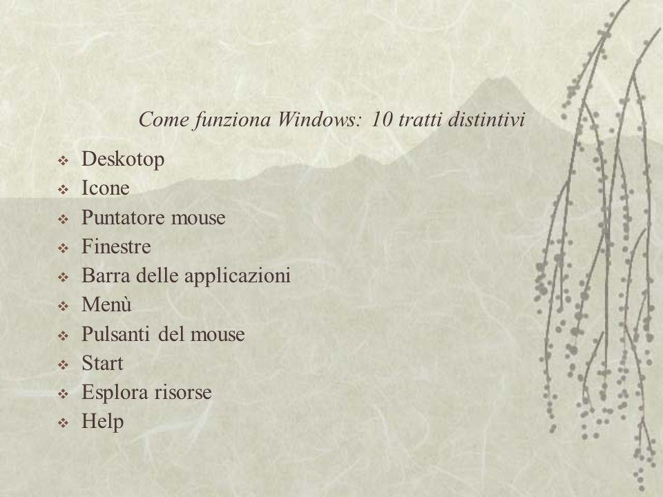 Come funziona Windows: 10 tratti distintivi  Deskotop  Icone  Puntatore mouse  Finestre  Barra delle applicazioni  Menù  Pulsanti del mouse  Start  Esplora risorse  Help