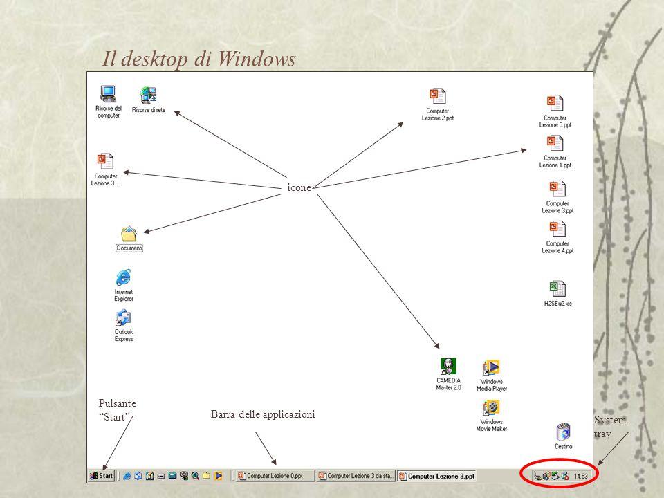 Il desktop di Windows Barra delle applicazioni icone System tray Pulsante Start
