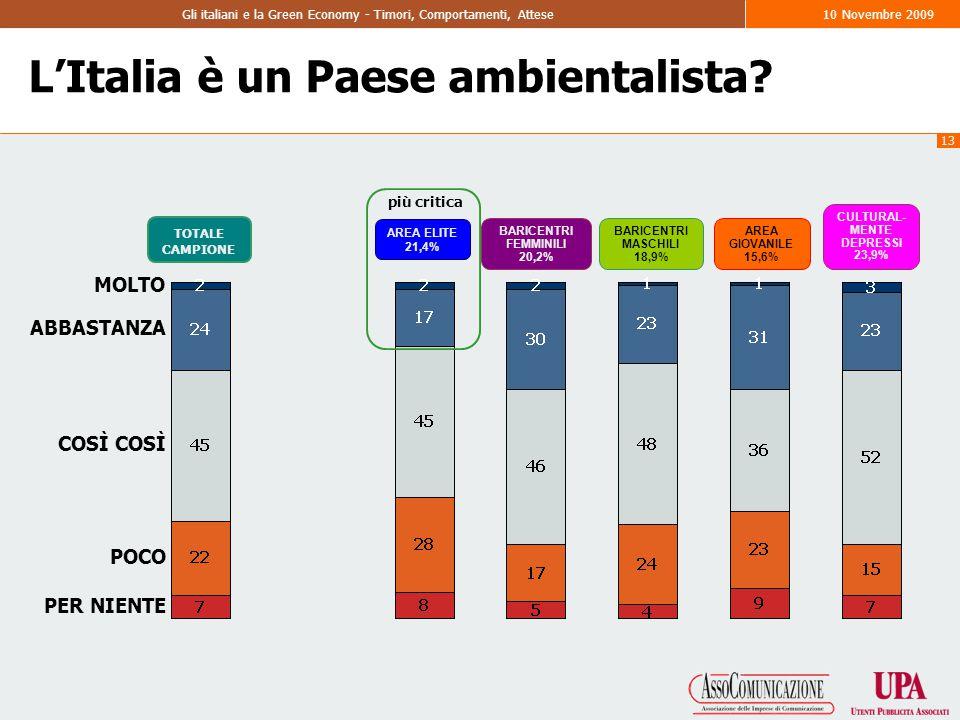 13 Gli italiani e la Green Economy - Timori, Comportamenti, Attese10 Novembre 2009 MOLTO PER NIENTE ABBASTANZA COSÌ POCO L'Italia è un Paese ambientalista.