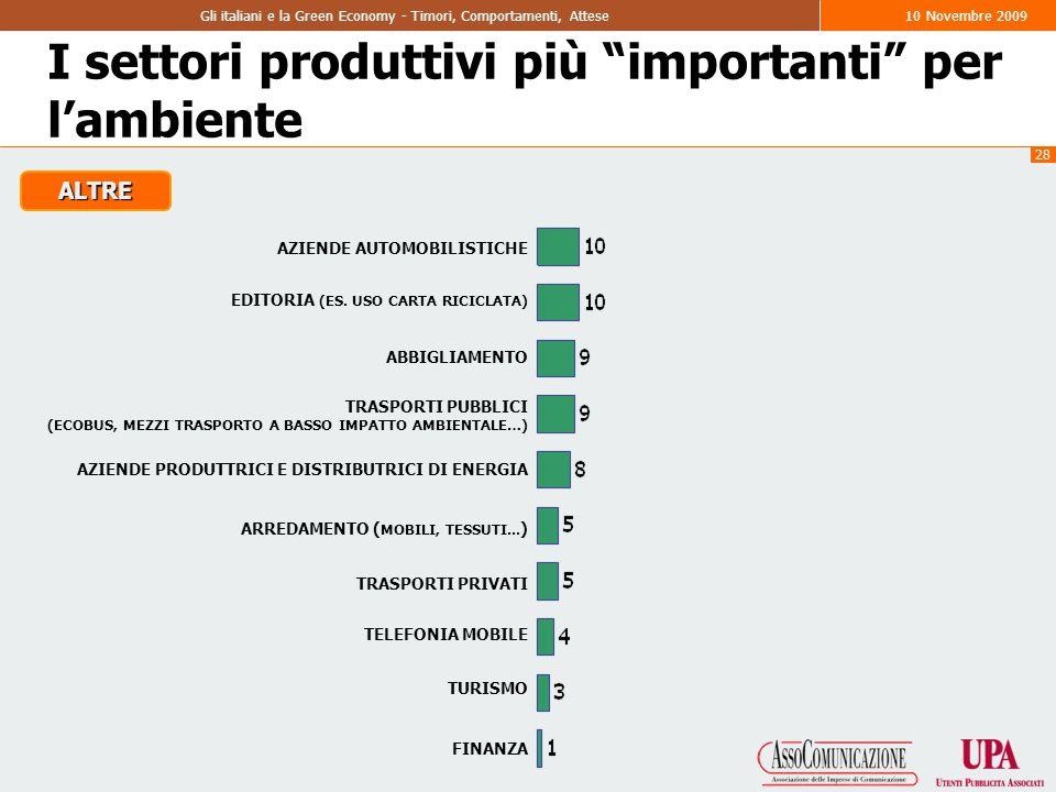 28 Gli italiani e la Green Economy - Timori, Comportamenti, Attese10 Novembre 2009 I settori produttivi più importanti per l'ambiente AZIENDE AUTOMOBILISTICHE EDITORIA (ES.