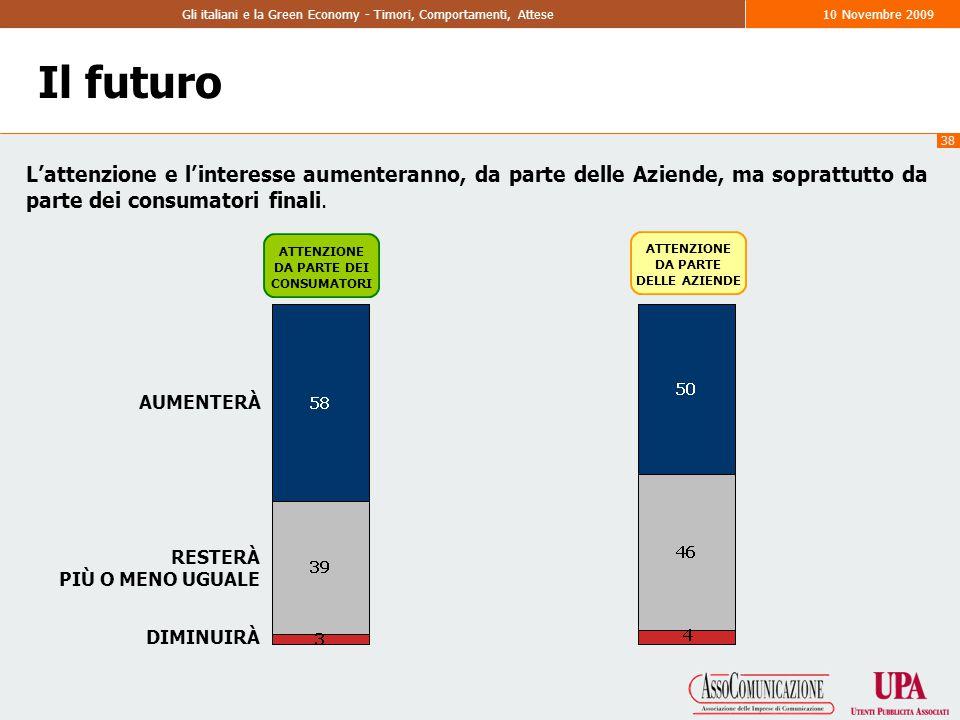 38 Gli italiani e la Green Economy - Timori, Comportamenti, Attese10 Novembre 2009 Il futuro L'attenzione e l'interesse aumenteranno, da parte delle Aziende, ma soprattutto da parte dei consumatori finali.