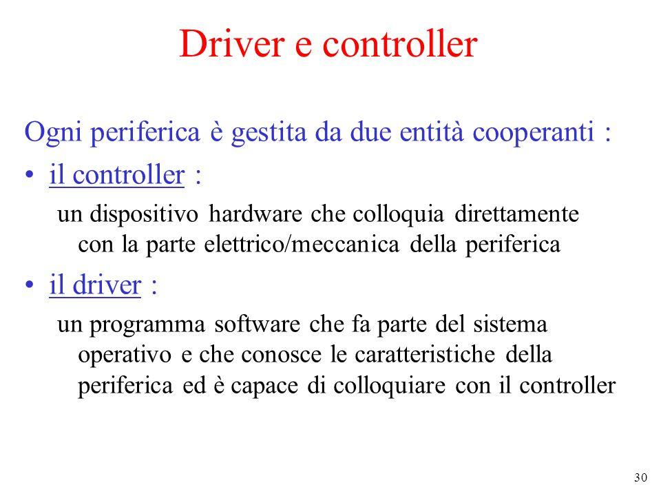 30 Driver e controller Ogni periferica è gestita da due entità cooperanti : il controller : un dispositivo hardware che colloquia direttamente con la parte elettrico/meccanica della periferica il driver : un programma software che fa parte del sistema operativo e che conosce le caratteristiche della periferica ed è capace di colloquiare con il controller