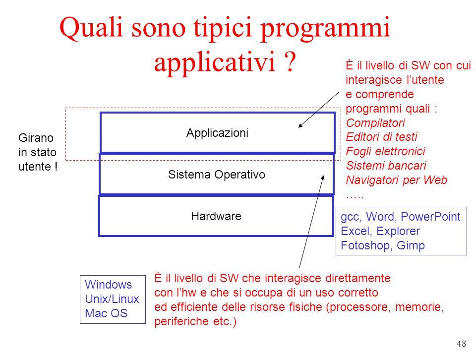 48 Quali sono tipici programmi applicativi .