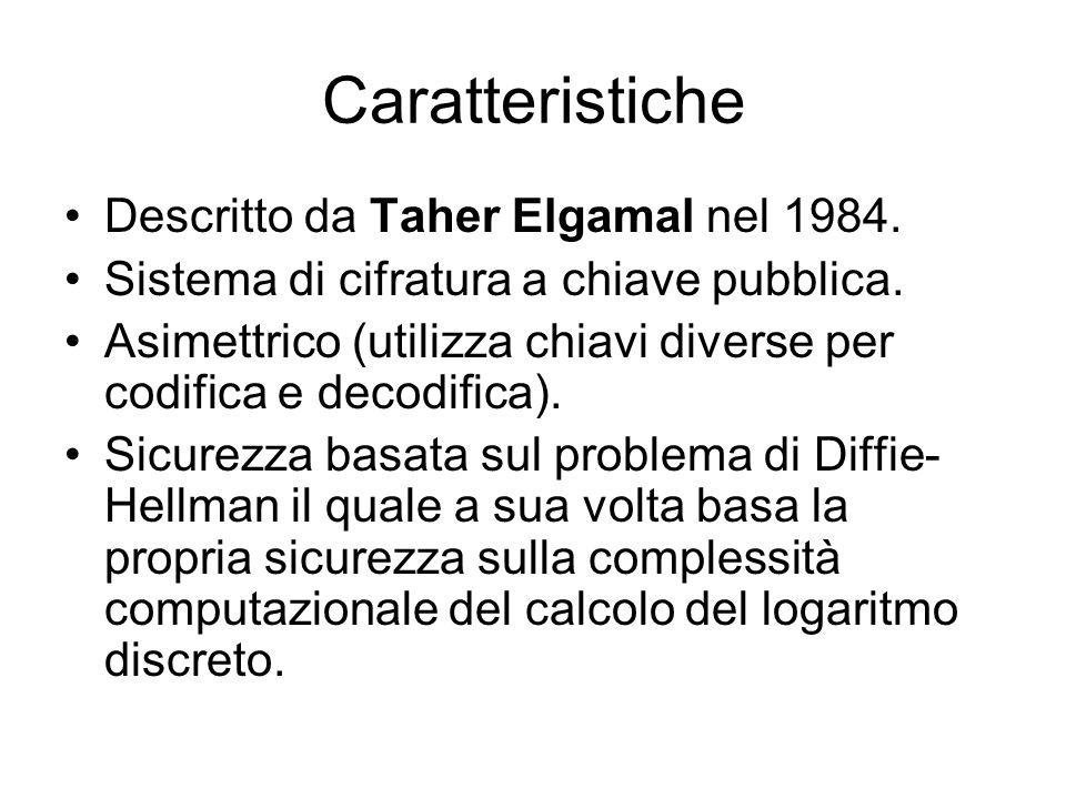 Caratteristiche Descritto da Taher Elgamal nel 1984.