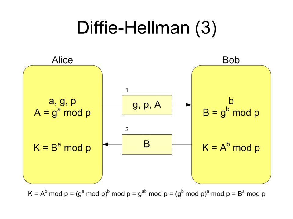 Diffie-Hellman (3)