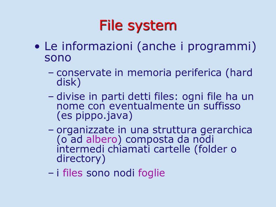 File system Le informazioni (anche i programmi) sono – –conservate in memoria periferica (hard disk) – –divise in parti detti files: ogni file ha un nome con eventualmente un suffisso (es pippo.java) – –organizzate in una struttura gerarchica (o ad albero) composta da nodi intermedi chiamati cartelle (folder o directory) – –i files sono nodi foglie