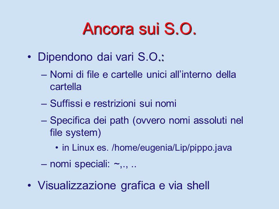 Ancora sui S.O..:Dipendono dai vari S.O.: – –Nomi di file e cartelle unici all'interno della cartella – –Suffissi e restrizioni sui nomi – –Specifica dei path (ovvero nomi assoluti nel file system) in Linux es.