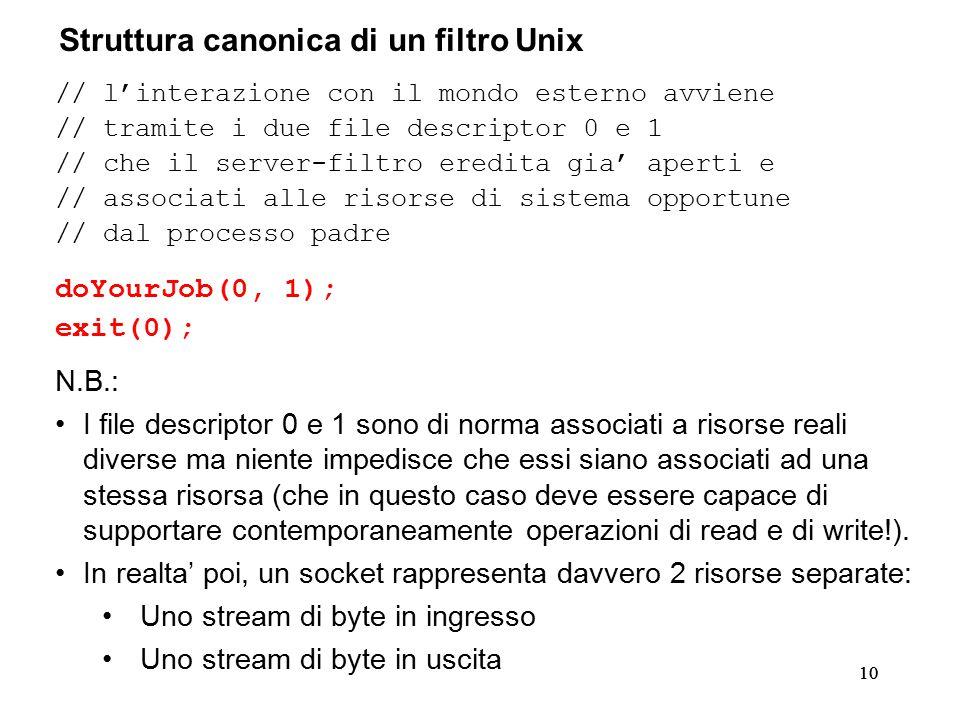 10 Struttura canonica di un filtro Unix // l'interazione con il mondo esterno avviene // tramite i due file descriptor 0 e 1 // che il server-filtro eredita gia' aperti e // associati alle risorse di sistema opportune // dal processo padre doYourJob(0, 1); exit(0); N.B.: I file descriptor 0 e 1 sono di norma associati a risorse reali diverse ma niente impedisce che essi siano associati ad una stessa risorsa (che in questo caso deve essere capace di supportare contemporaneamente operazioni di read e di write!).