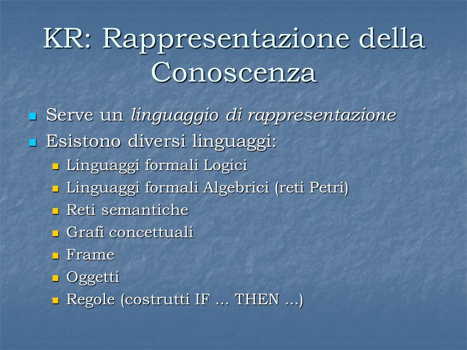 KR: Rappresentazione della Conoscenza Serve un linguaggio di rappresentazione Serve un linguaggio di rappresentazione Esistono diversi linguaggi: Esistono diversi linguaggi: Linguaggi formali Logici Linguaggi formali Logici Linguaggi formali Algebrici (reti Petri) Linguaggi formali Algebrici (reti Petri) Reti semantiche Reti semantiche Grafi concettuali Grafi concettuali Frame Frame Oggetti Oggetti Regole (costrutti IF...