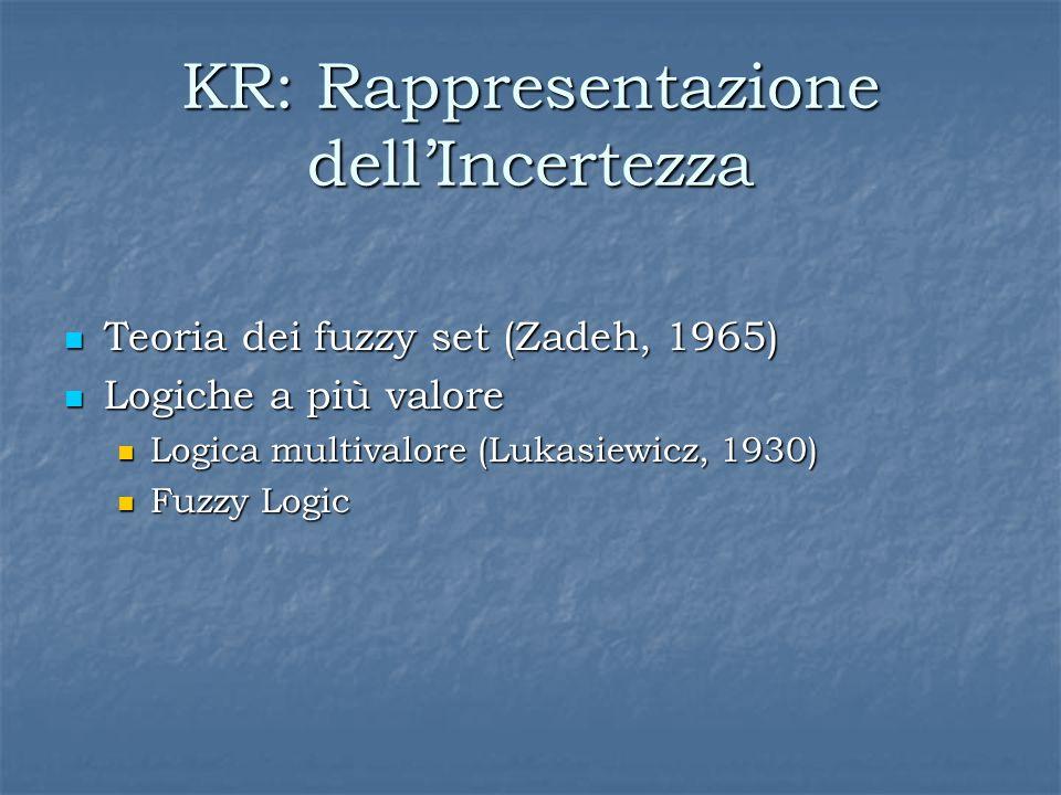 KR: Rappresentazione dell'Incertezza Teoria dei fuzzy set (Zadeh, 1965) Teoria dei fuzzy set (Zadeh, 1965) Logiche a più valore Logiche a più valore Logica multivalore (Lukasiewicz, 1930) Logica multivalore (Lukasiewicz, 1930) Fuzzy Logic Fuzzy Logic