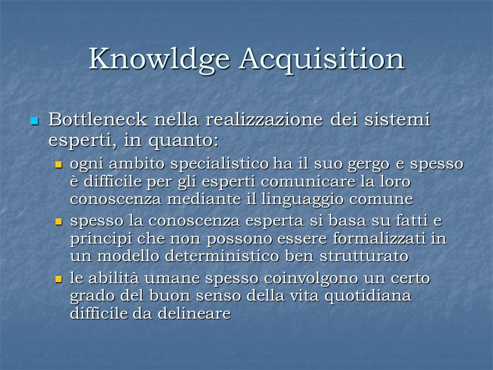 Knowldge Acquisition Bottleneck nella realizzazione dei sistemi esperti, in quanto: Bottleneck nella realizzazione dei sistemi esperti, in quanto: ogni ambito specialistico ha il suo gergo e spesso è difficile per gli esperti comunicare la loro conoscenza mediante il linguaggio comune ogni ambito specialistico ha il suo gergo e spesso è difficile per gli esperti comunicare la loro conoscenza mediante il linguaggio comune spesso la conoscenza esperta si basa su fatti e principi che non possono essere formalizzati in un modello deterministico ben strutturato spesso la conoscenza esperta si basa su fatti e principi che non possono essere formalizzati in un modello deterministico ben strutturato le abilità umane spesso coinvolgono un certo grado del buon senso della vita quotidiana difficile da delineare le abilità umane spesso coinvolgono un certo grado del buon senso della vita quotidiana difficile da delineare