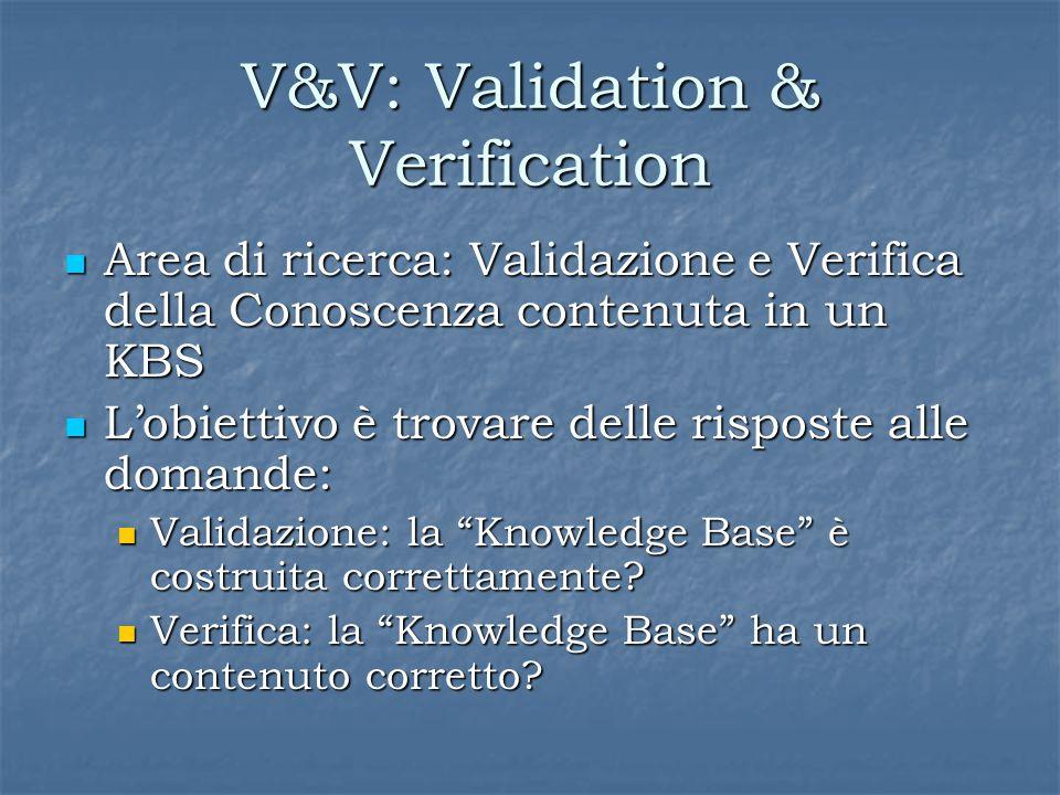 V&V: Validation & Verification Area di ricerca: Validazione e Verifica della Conoscenza contenuta in un KBS Area di ricerca: Validazione e Verifica della Conoscenza contenuta in un KBS L'obiettivo è trovare delle risposte alle domande: L'obiettivo è trovare delle risposte alle domande: Validazione: la Knowledge Base è costruita correttamente.