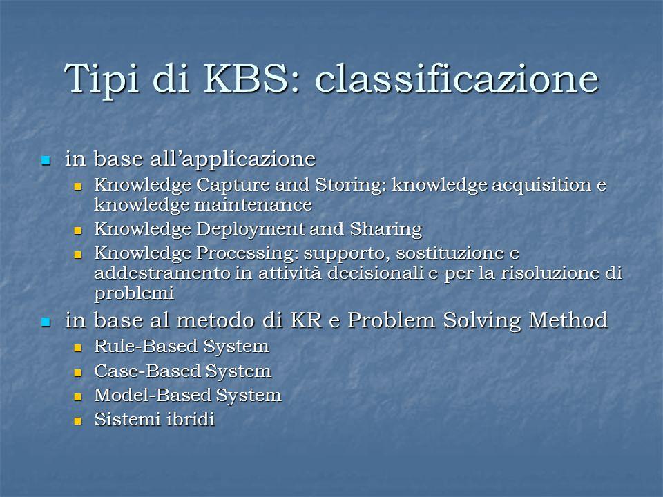 Tipi di KBS: classificazione in base all'applicazione in base all'applicazione Knowledge Capture and Storing: knowledge acquisition e knowledge mainte