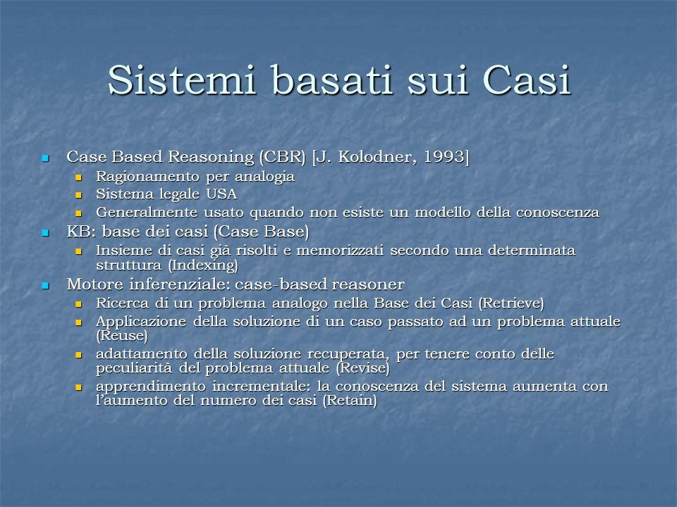 Sistemi basati sui Casi Case Based Reasoning (CBR) [J. Kolodner, 1993] Case Based Reasoning (CBR) [J. Kolodner, 1993] Ragionamento per analogia Ragion