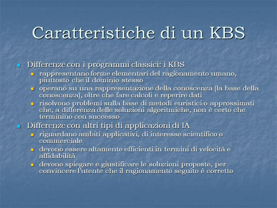 Caratteristiche di un KBS Differenze con i programmi classici: i KBS Differenze con i programmi classici: i KBS rappresentano forme elementari del ragionamento umano, piuttosto che il dominio stesso rappresentano forme elementari del ragionamento umano, piuttosto che il dominio stesso operano su una rappresentazione della conoscenza (la base della conoscenza), oltre che fare calcoli e reperire dati operano su una rappresentazione della conoscenza (la base della conoscenza), oltre che fare calcoli e reperire dati risolvono problemi sulla base di metodi euristici o approssimati che, a differenza delle soluzioni algoritmiche, non è certo che terminino con successo risolvono problemi sulla base di metodi euristici o approssimati che, a differenza delle soluzioni algoritmiche, non è certo che terminino con successo Differenze con altri tipi di applicazioni di IA Differenze con altri tipi di applicazioni di IA riguardano ambiti applicativi, di interesse scientifico o commerciale riguardano ambiti applicativi, di interesse scientifico o commerciale devono essere altamente efficienti in termini di velocità e affidabilità devono essere altamente efficienti in termini di velocità e affidabilità devono spiegare e giustificare le soluzioni proposte, per convincere l'utente che il ragionamento seguito è corretto devono spiegare e giustificare le soluzioni proposte, per convincere l'utente che il ragionamento seguito è corretto
