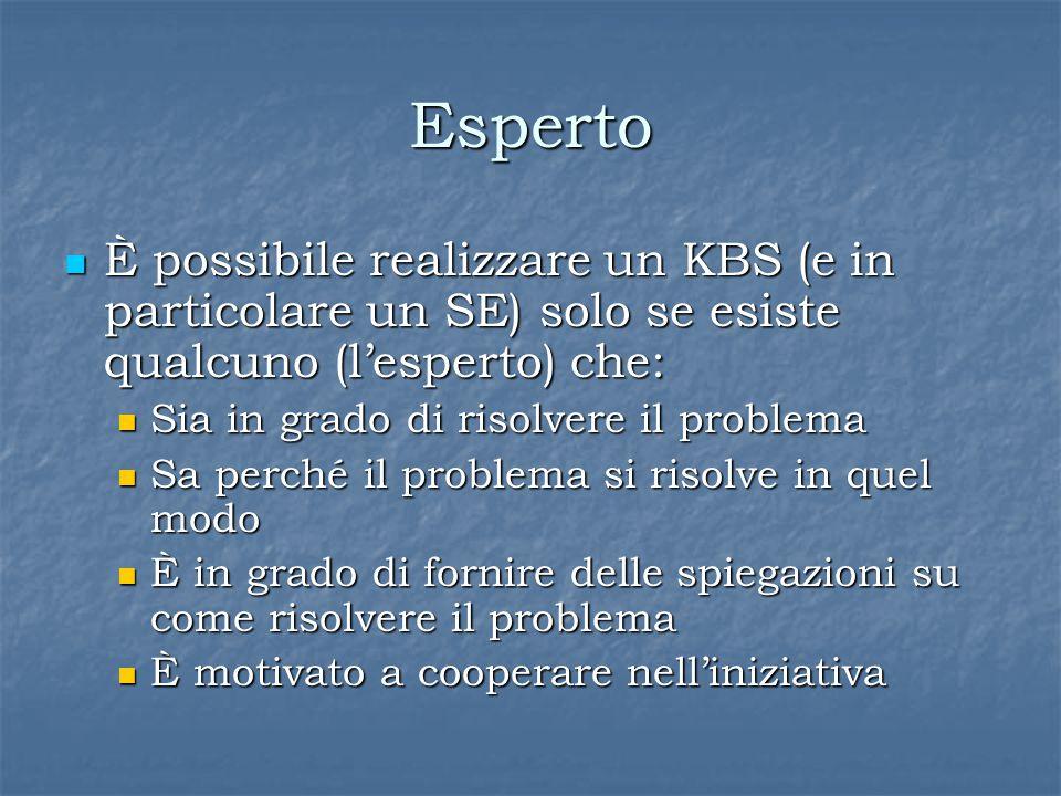Esperto È possibile realizzare un KBS (e in particolare un SE) solo se esiste qualcuno (l'esperto) che: È possibile realizzare un KBS (e in particolare un SE) solo se esiste qualcuno (l'esperto) che: Sia in grado di risolvere il problema Sia in grado di risolvere il problema Sa perché il problema si risolve in quel modo Sa perché il problema si risolve in quel modo È in grado di fornire delle spiegazioni su come risolvere il problema È in grado di fornire delle spiegazioni su come risolvere il problema È motivato a cooperare nell'iniziativa È motivato a cooperare nell'iniziativa