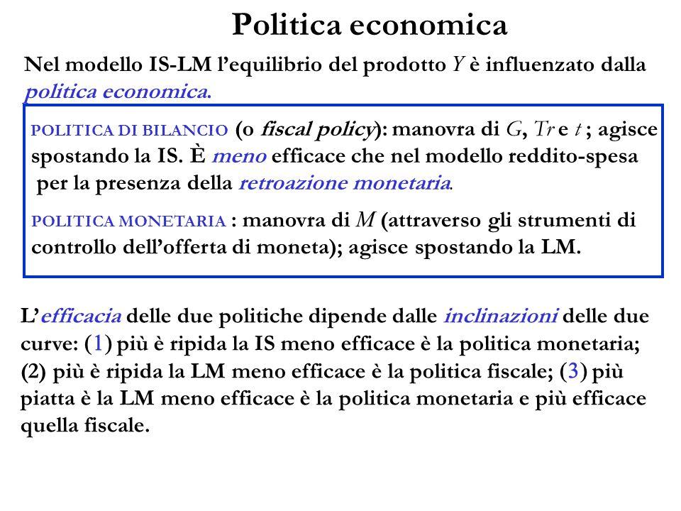 Politica economica Nel modello IS-LM l'equilibrio del prodotto Y è influenzato dalla politica economica.