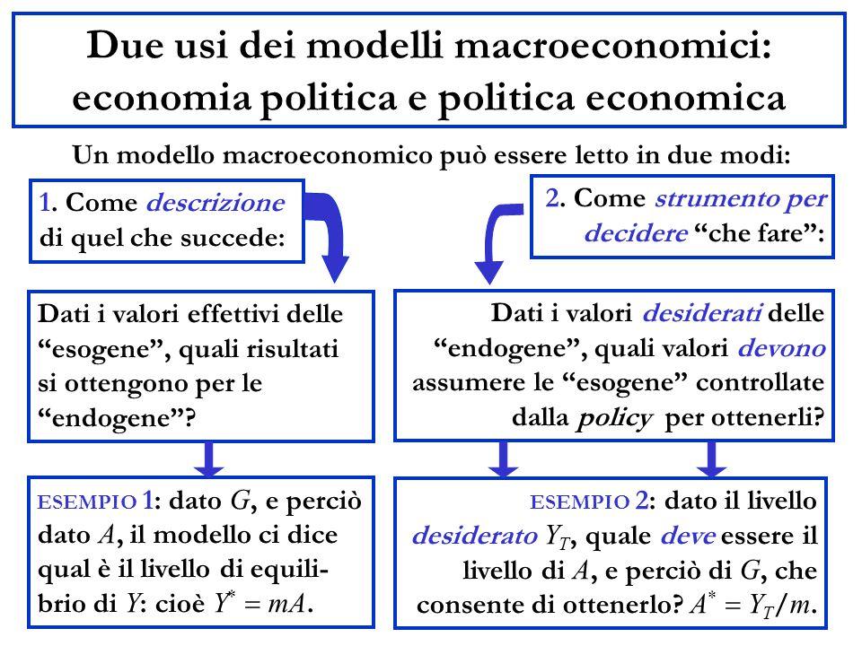 Due usi dei modelli macroeconomici: economia politica e politica economica 1.