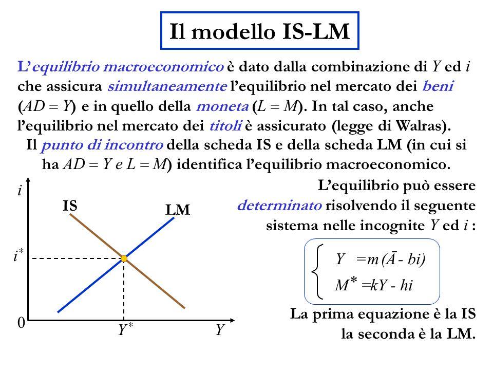 Il modello IS-LM Y i 0 LM L'equilibrio macroeconomico è dato dalla combinazione di Y ed i che assicura simultaneamente l'equilibrio nel mercato dei beni ( AD  Y ) e in quello della moneta ( L  M ).