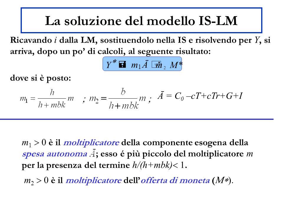 La soluzione del modello IS-LM Ricavando i dalla LM, sostituendolo nella IS e risolvendo per Y, si arriva, dopo un po' di calcoli, al seguente risultato: dove si è posto: Y  = m 1 Ā + m 2 M* m 2  0 è il moltiplicatore dell'offerta di moneta (  m 1  0 è il moltiplicatore della componente esogena della spesa autonoma ; esso é più piccolo del moltiplicatore m per la presenza del termine h/(h+mbk)  1.