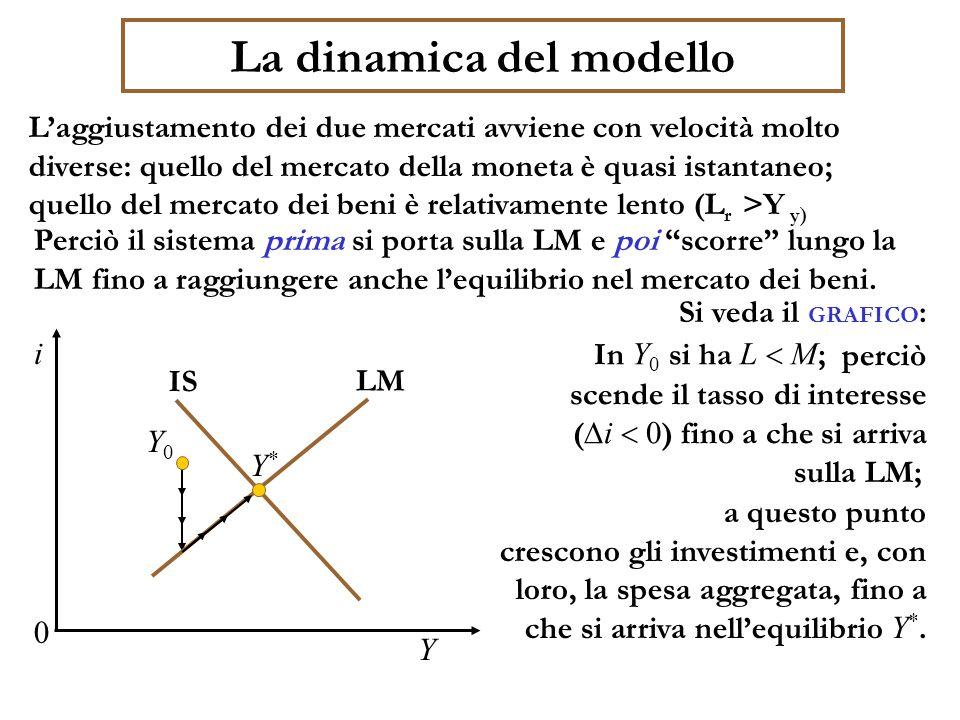 La dinamica del modello Perciò il sistema prima si porta sulla LM e poi scorre lungo la LM fino a raggiungere anche l'equilibrio nel mercato dei beni.