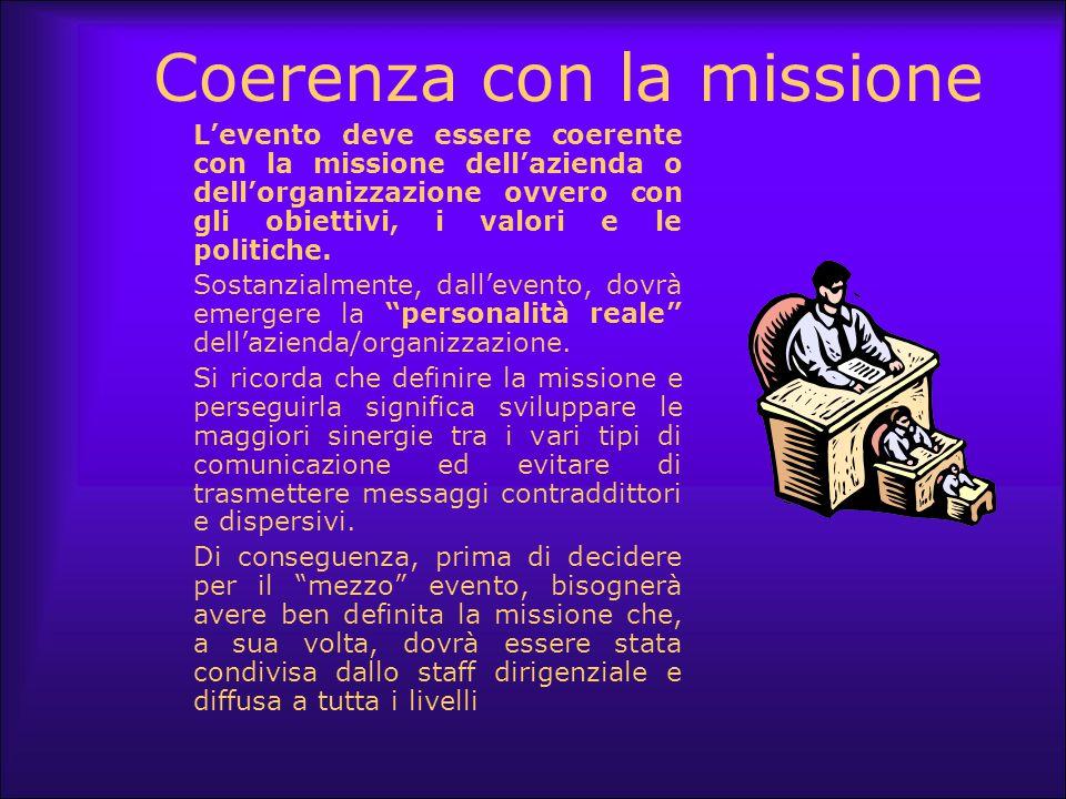 Coerenza con la missione L'evento deve essere coerente con la missione dell'azienda o dell'organizzazione ovvero con gli obiettivi, i valori e le poli
