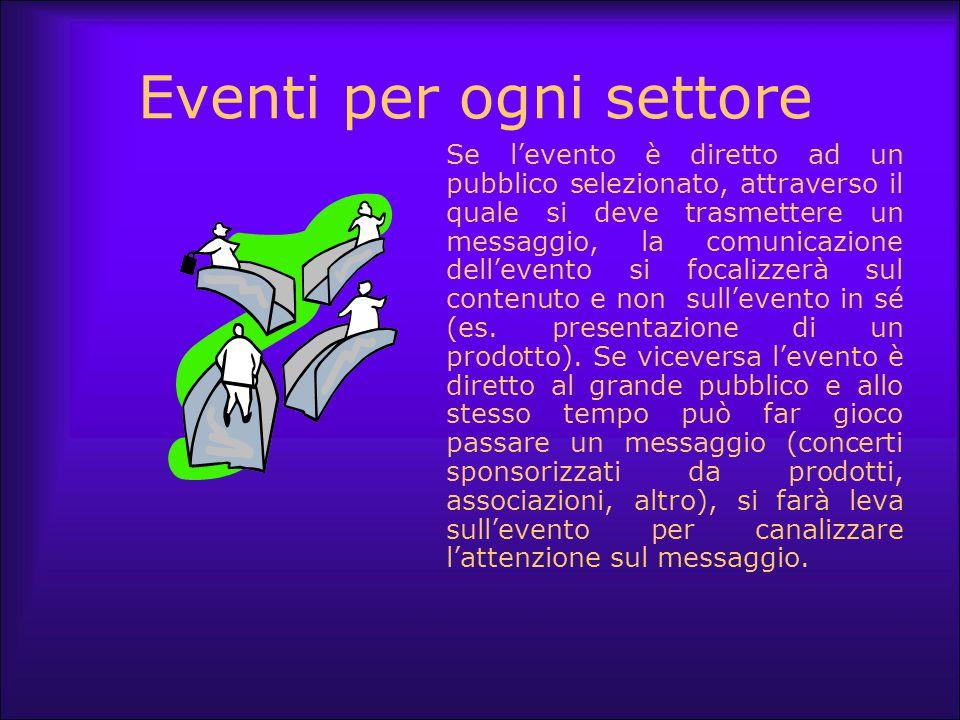 Eventi per ogni settore Se l'evento è diretto ad un pubblico selezionato, attraverso il quale si deve trasmettere un messaggio, la comunicazione dell'