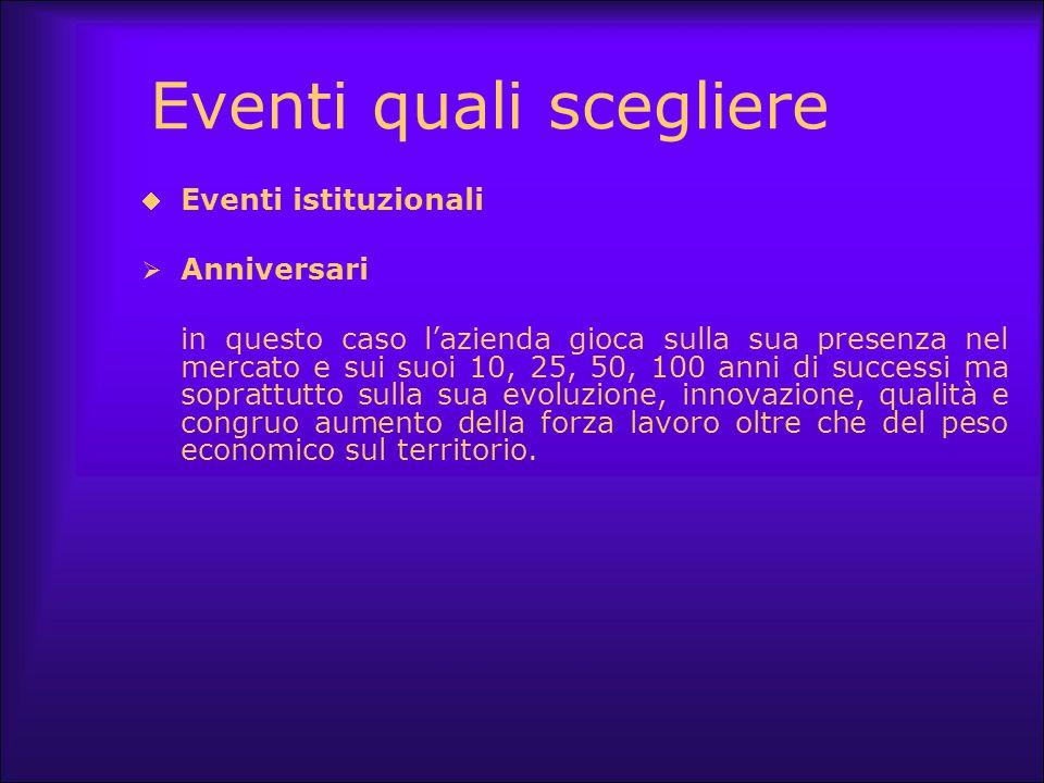 Eventi quali scegliere  Eventi istituzionali  Anniversari in questo caso l'azienda gioca sulla sua presenza nel mercato e sui suoi 10, 25, 50, 100 a
