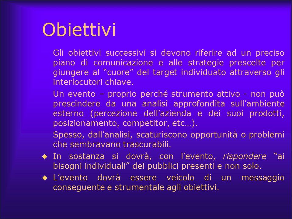 """Obiettivi Gli obiettivi successivi si devono riferire ad un preciso piano di comunicazione e alle strategie prescelte per giungere al """"cuore"""" del targ"""
