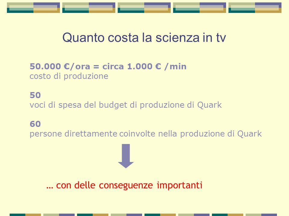 50.000 €/ora = circa 1.000 € /min costo di produzione 50 voci di spesa del budget di produzione di Quark 60 persone direttamente coinvolte nella produzione di Quark Quanto costa la scienza in tv … con delle conseguenze importanti