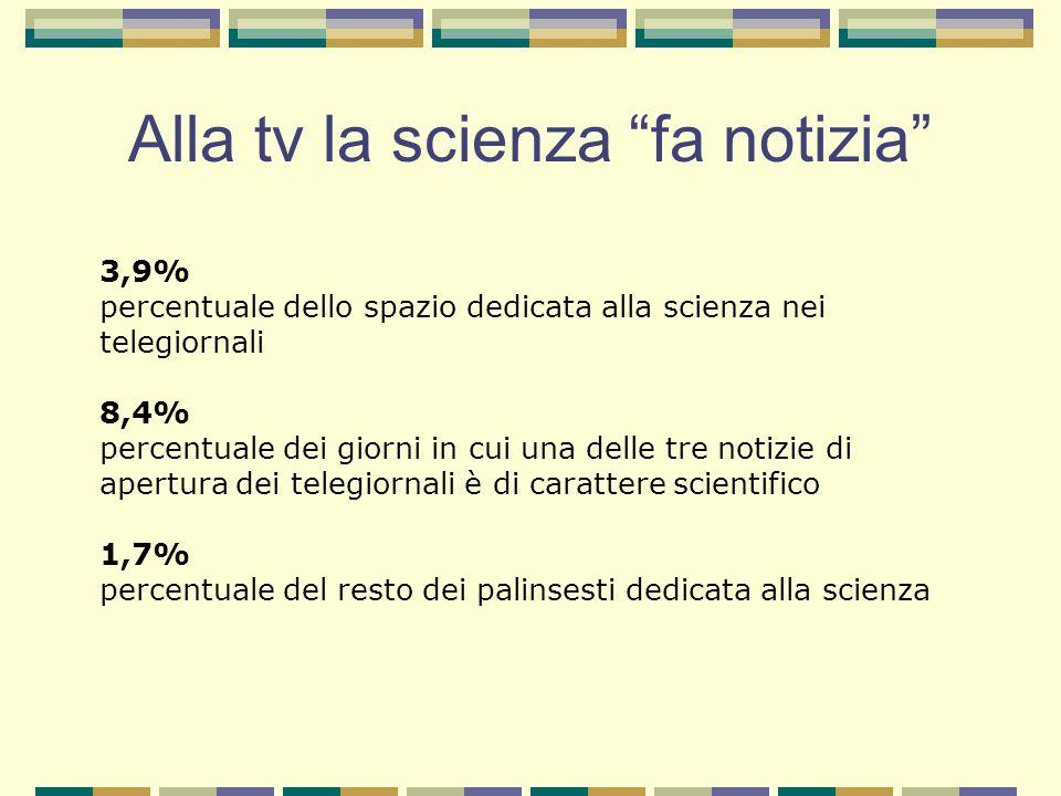 3,9% percentuale dello spazio dedicata alla scienza nei telegiornali 8,4% percentuale dei giorni in cui una delle tre notizie di apertura dei telegiornali è di carattere scientifico 1,7% percentuale del resto dei palinsesti dedicata alla scienza Alla tv la scienza fa notizia
