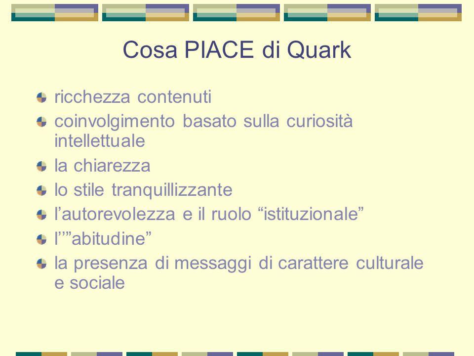 Cosa PIACE di Quark ricchezza contenuti coinvolgimento basato sulla curiosità intellettuale la chiarezza lo stile tranquillizzante l'autorevolezza e il ruolo istituzionale l'' abitudine la presenza di messaggi di carattere culturale e sociale