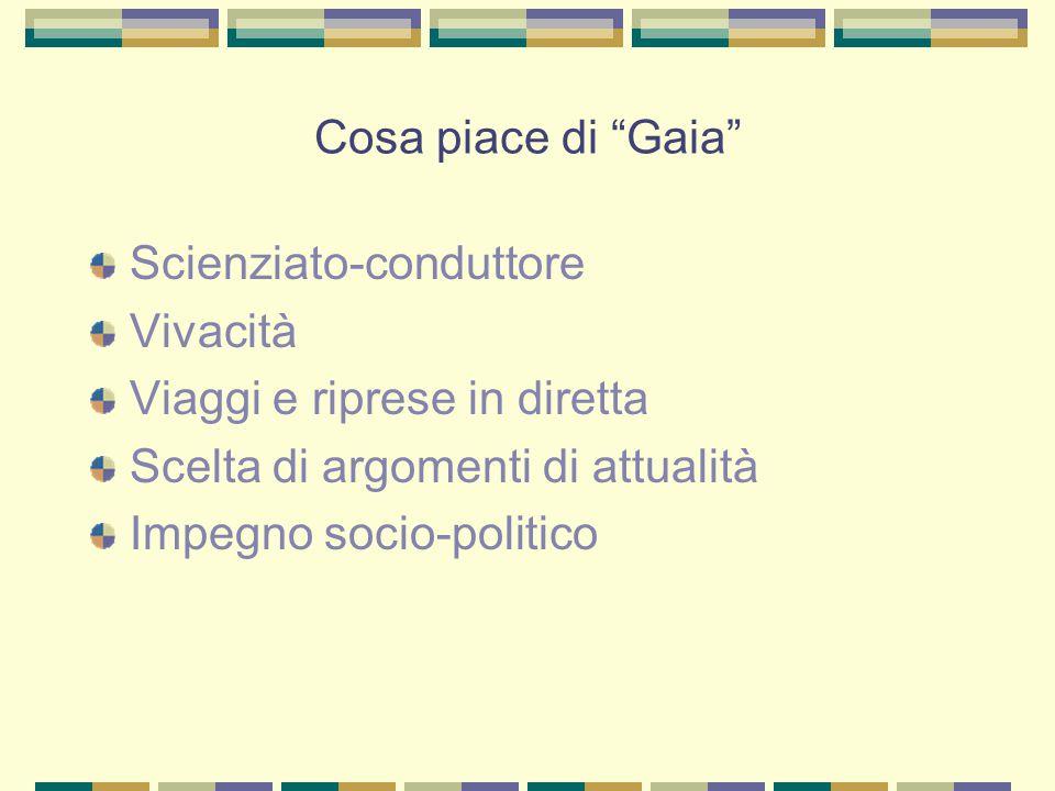 Cosa piace di Gaia Scienziato-conduttore Vivacità Viaggi e riprese in diretta Scelta di argomenti di attualità Impegno socio-politico