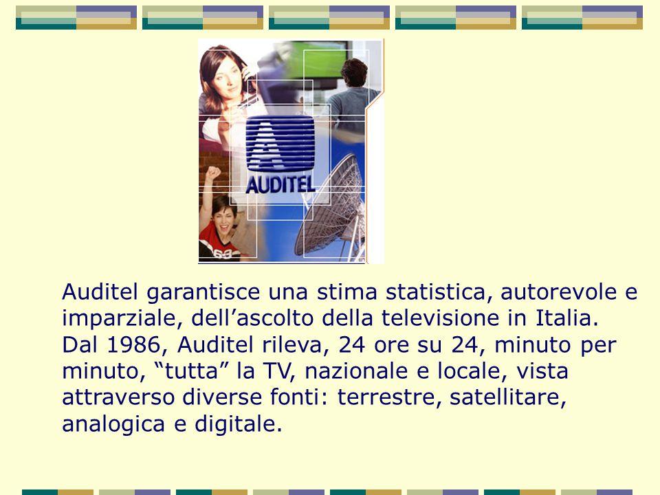 Auditel garantisce una stima statistica, autorevole e imparziale, dell'ascolto della televisione in Italia.